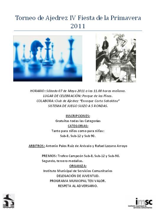 Clasificación Torneo Ajedrez Fiesta Primavera 2011
